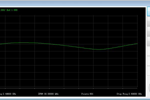 射频开关矩阵测试详情